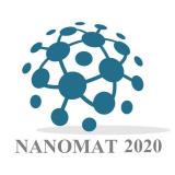 International Conference on Functional Nanomaterials and Nanodevices
